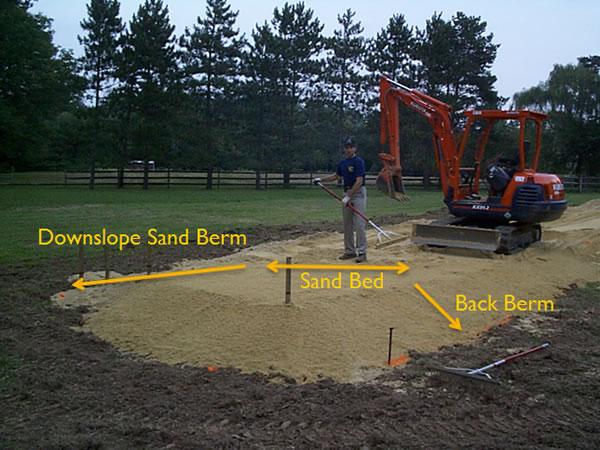 Sand Elevations B