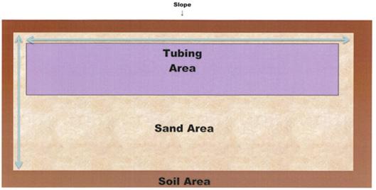 tubing-area