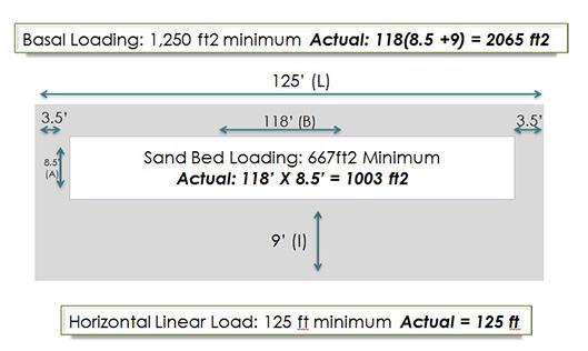 build-micromound