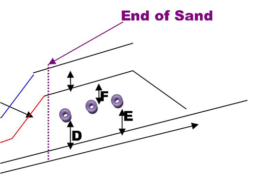 end-of-sand