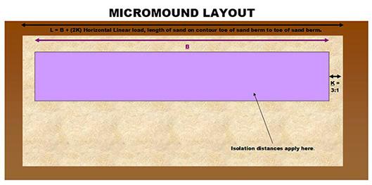 horizontal-linear-loading