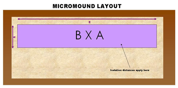 micromound-layout-example