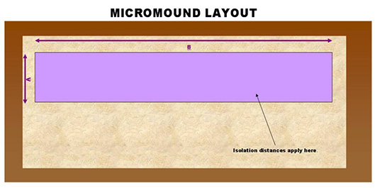 micromound-layout-three