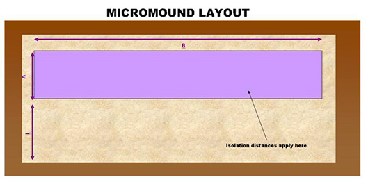 micromound-layout-two